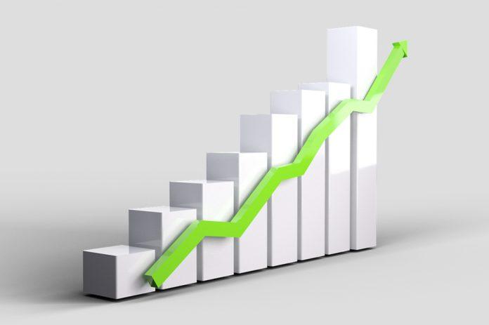 Croissance économique du Québec