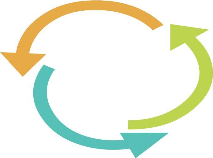 Développement durable en PME